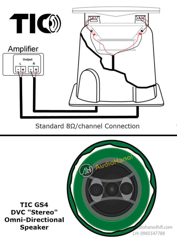 loa TIC GS4 tot